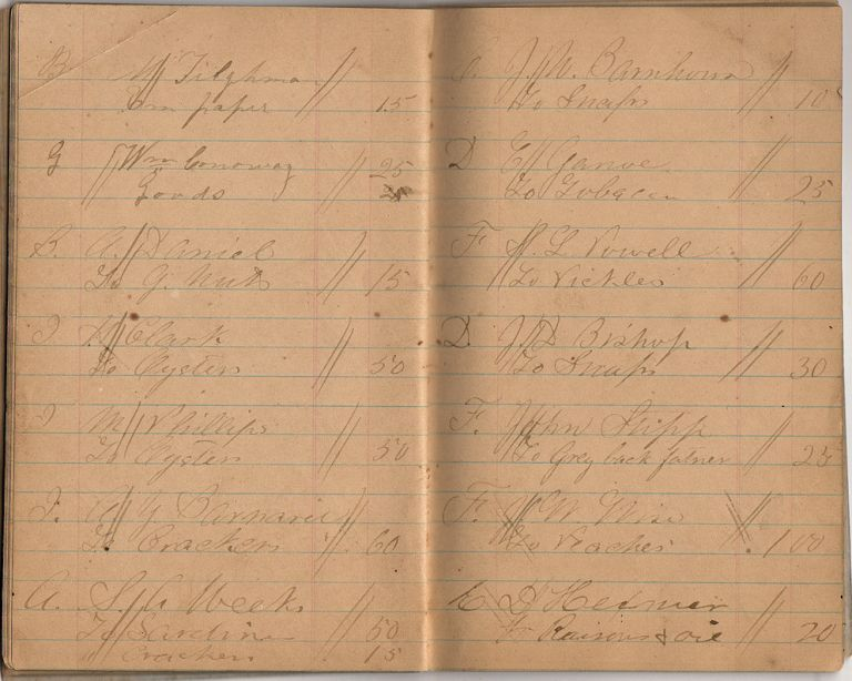 Civil War account book kept by a sutler traveling with the 94th Illinois Infantry Regiment. Morgan Bond.