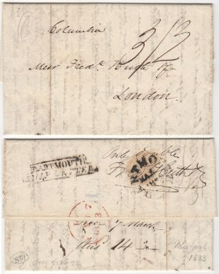 Business Letter discussing hide sales sent by the packet ship Columbia from New York to London