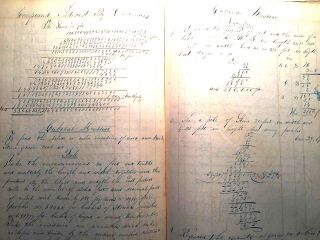 Ciphering book and store ledger from eastern Pennsylvania