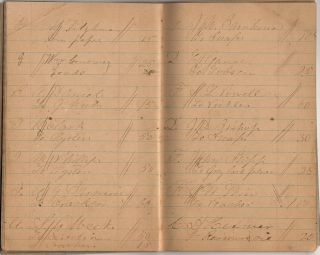 Civil War account book kept by a sutler traveling with the 94th Illinois Infantry Regiment....