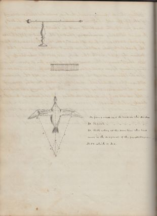 Bound volume of manuscript Natural Philosophy (i.e. Physics) lecture notes and drawings probably kept by a freshman student at Kansas State Agricultural College (now Kansas State University)