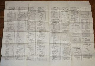 """Large, mail-order bifold broadsheet, """"H. B. Foster's Price Guide"""", advertising a huge stock of drugs, surgical instruments, patent medicines, perfumes, dyes, glassware, hardware and more."""