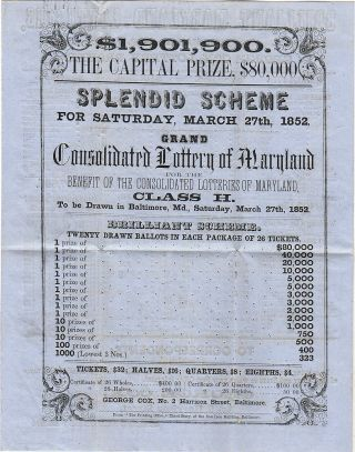 """""""MAGNIFICENT LOTTERIES . . . SPLENDID SCHEME . . .$1.901,900"""" Four-page handbill advertising 21 interstate mail-order lotteries originating in Maryland"""